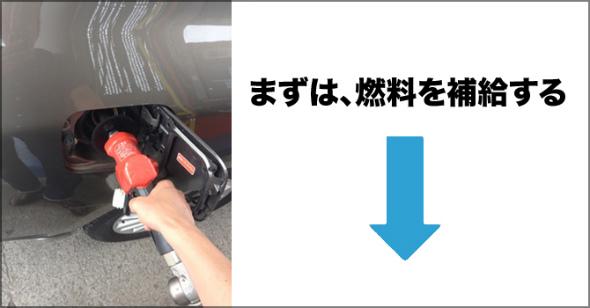 燃費にお困りでしたらこの、ガソリン添加剤(使い方2)